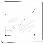 Unternehmen-Wachstum