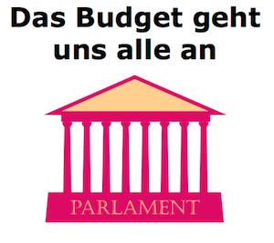 Quelle: www.wege-aus-der-krise.at